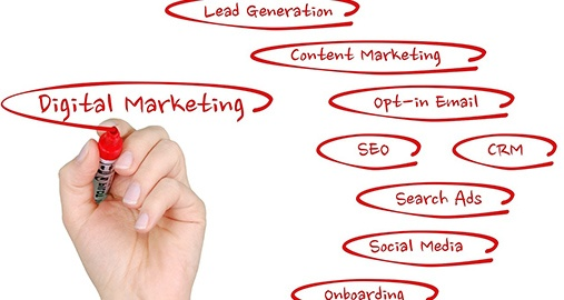 Marketing Internship for a Social and Digital Media Agency